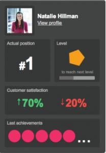 LiveOps ha adottato la gamification per la su forza vendita!
