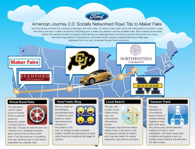 ford american journey Ford Focus EV: Gamification al volante