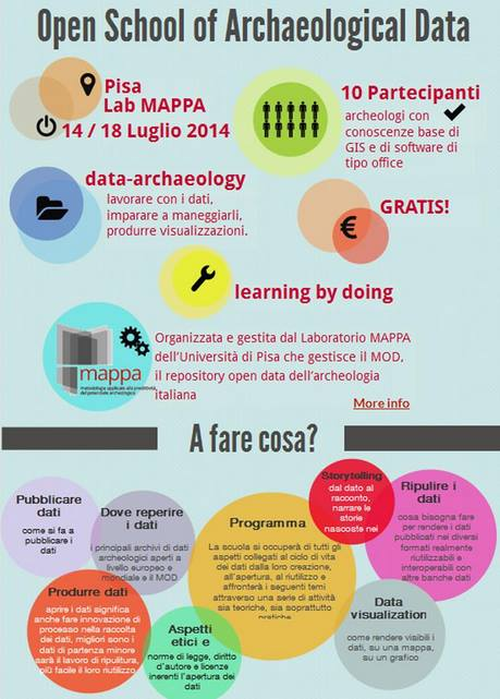 opensc Engagement, Data Analytics e Gamification per i Musei