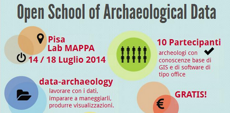 Docenza di Engagement Museale @Open School Archeological Data