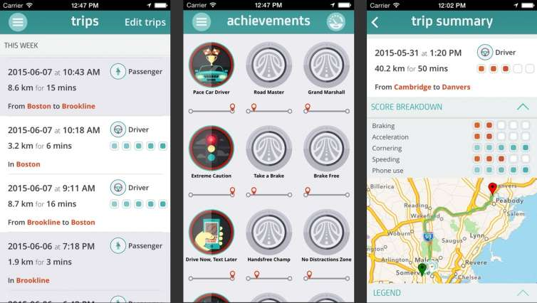 drivewell gamification